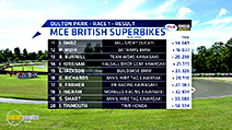 Still #7 from British Superbike: Championship Season Review: 2014